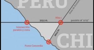 Mininter niega garantías a marcha de tacneños en Triángulo Terrestre